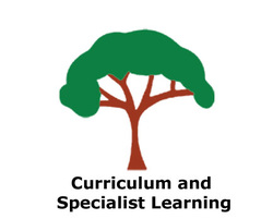 Find out more about our Curriculum and Learning.